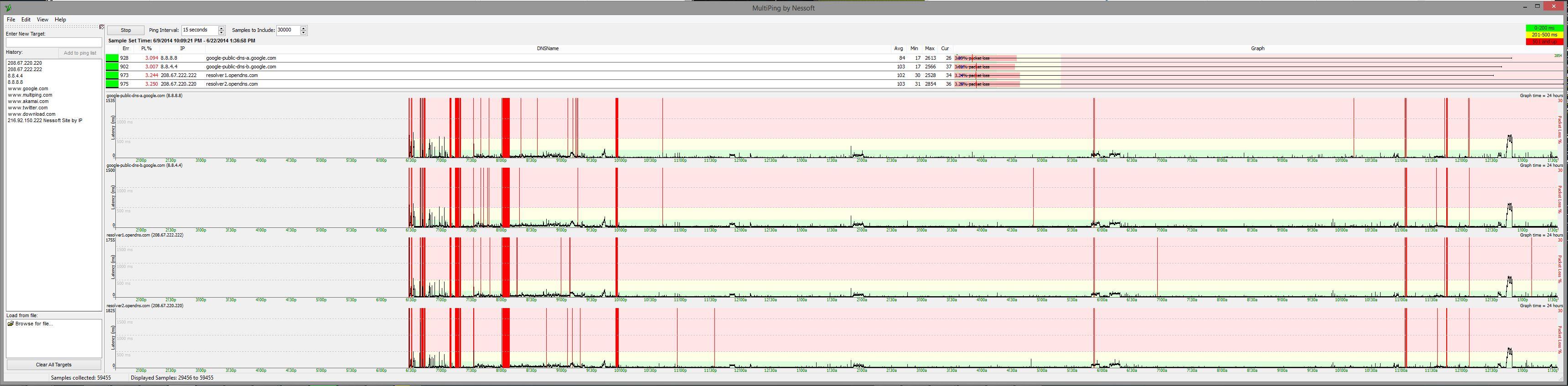 Comcast-Multiping 1.JPG