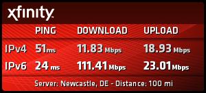 Comcast SpeedTest 20150216-1300