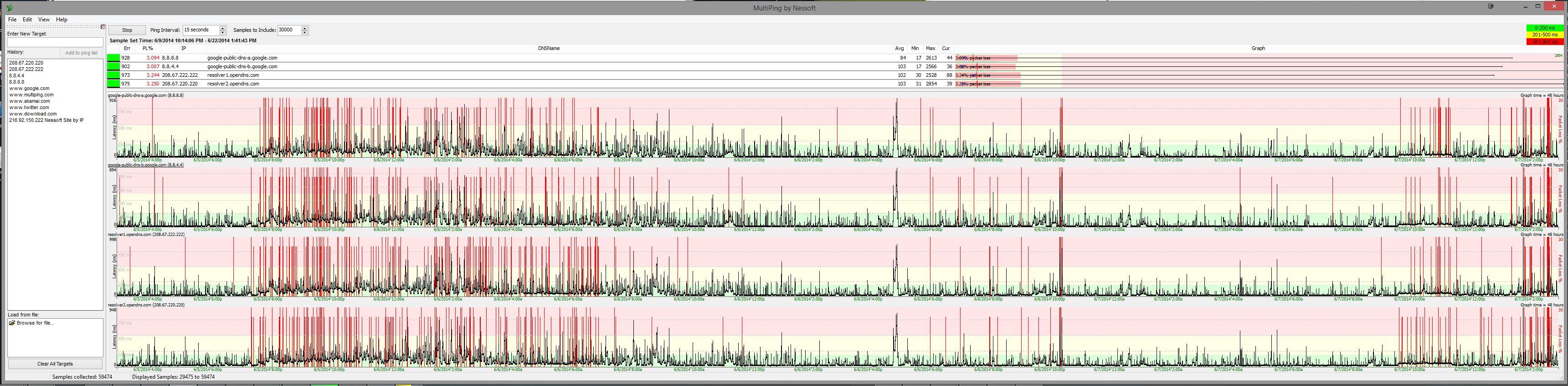 Comcast-Multiping 6.JPG