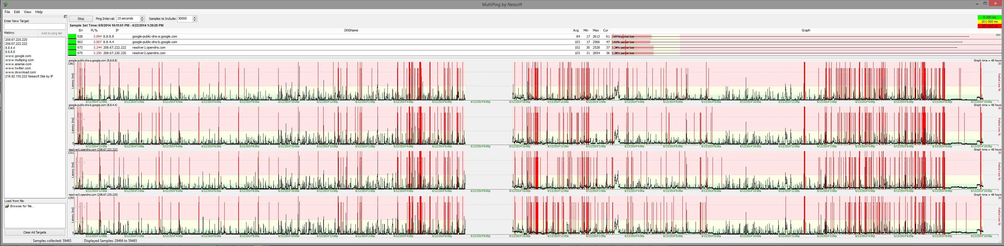 Comcast-Multiping 3.JPG