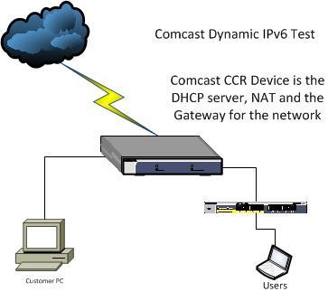 CCR_Dynamic_scenario_1.jpg