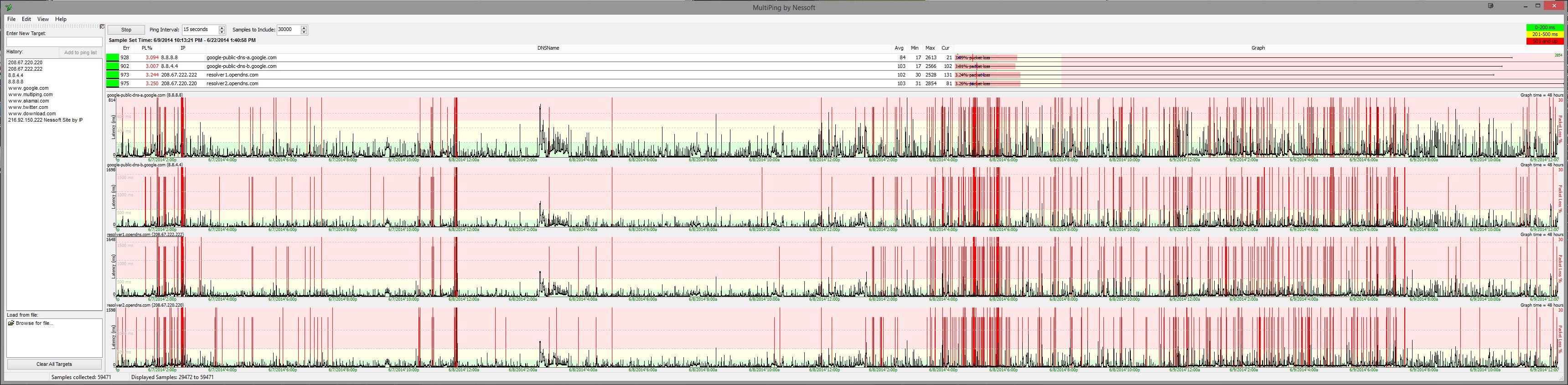 Comcast-Multiping 5.JPG
