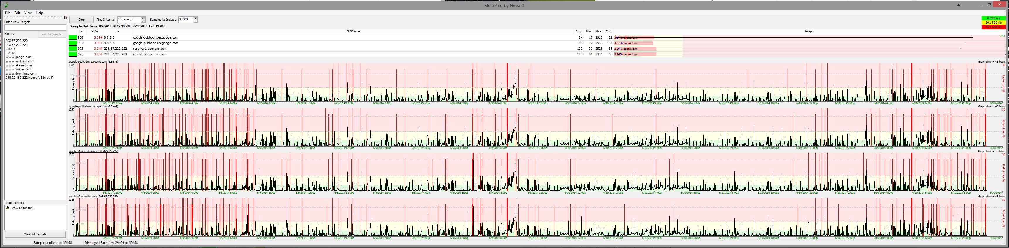Comcast-Multiping 4.JPG