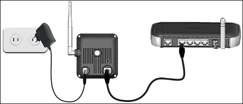 Ethernet cable is connected from back of router to Camera. Camera's black power cable is connected to back of Camera and to AC outlet.