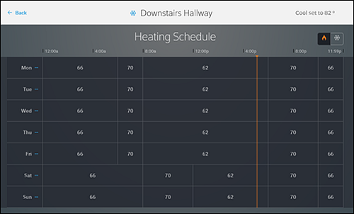 Heating Schedule. Heat icon is in the upper right corner and is highlighted.