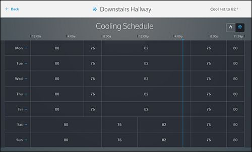 Device Details page with Cooling Schedule highlighted.