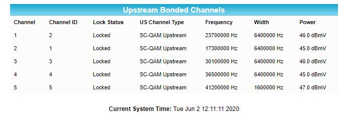 ArrisSB8200Upstream.PNG