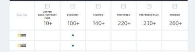 comcast lineup.jpg