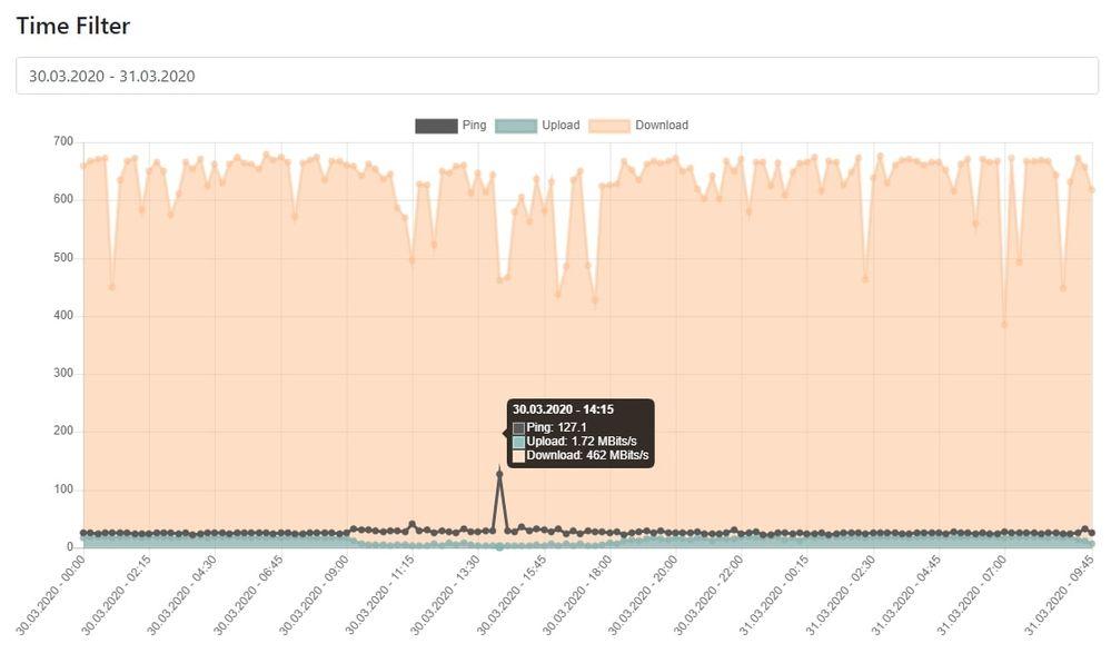Upload speed issues.jpg