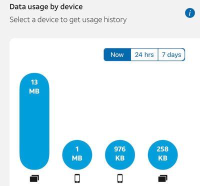 Data Usage.jpg
