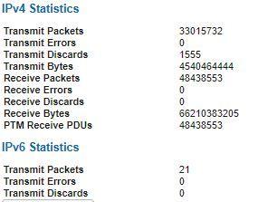 ip4 and ip6 stats 10.29.18.jpg