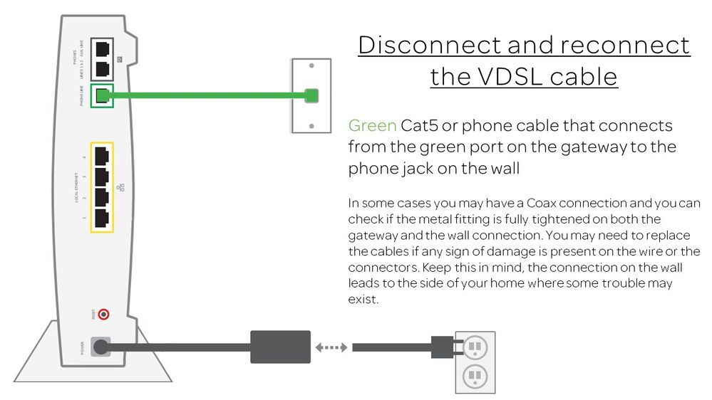 att cat 5 diagram issues with blinking red broadband or services down at t  issues with blinking red broadband or