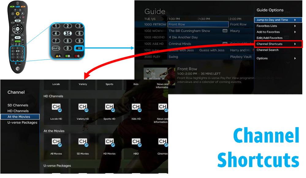Channel Shortcut.png