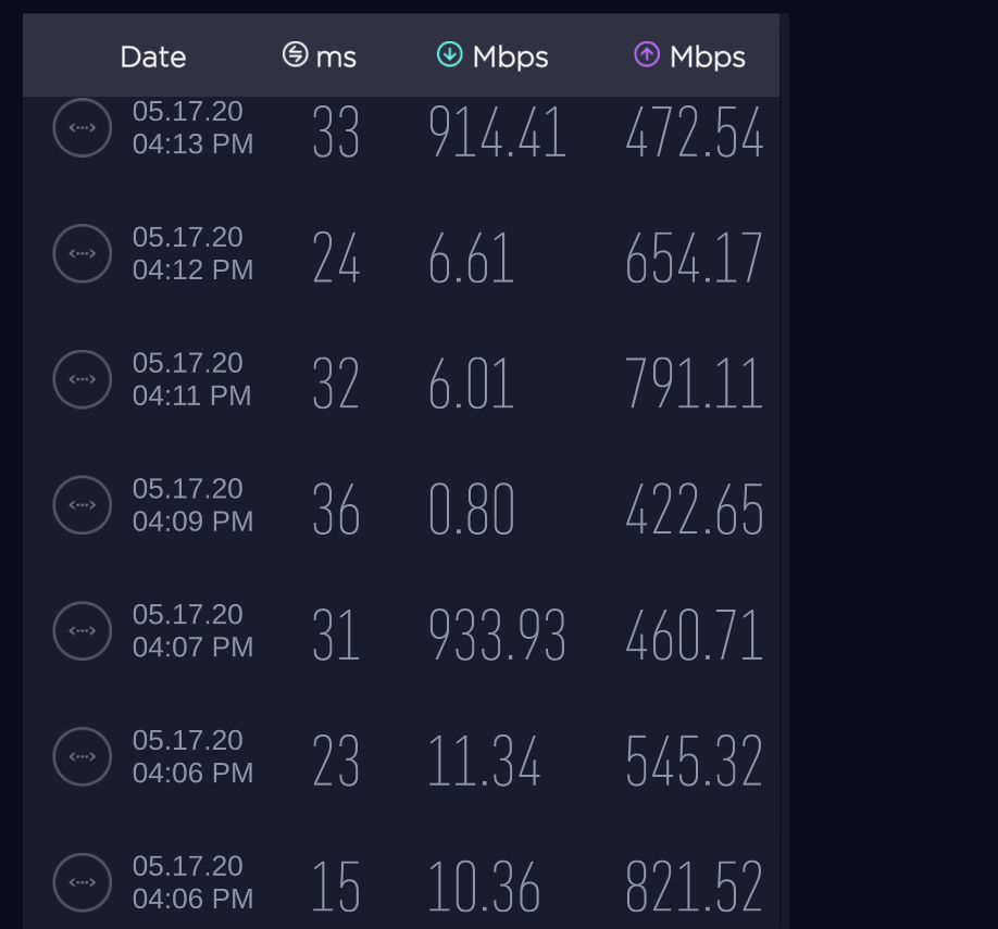 Slow Download Speeds Despite Fine At T Speed Test At T Community Forums