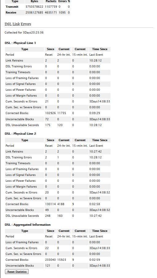 DSL Link Errors.png