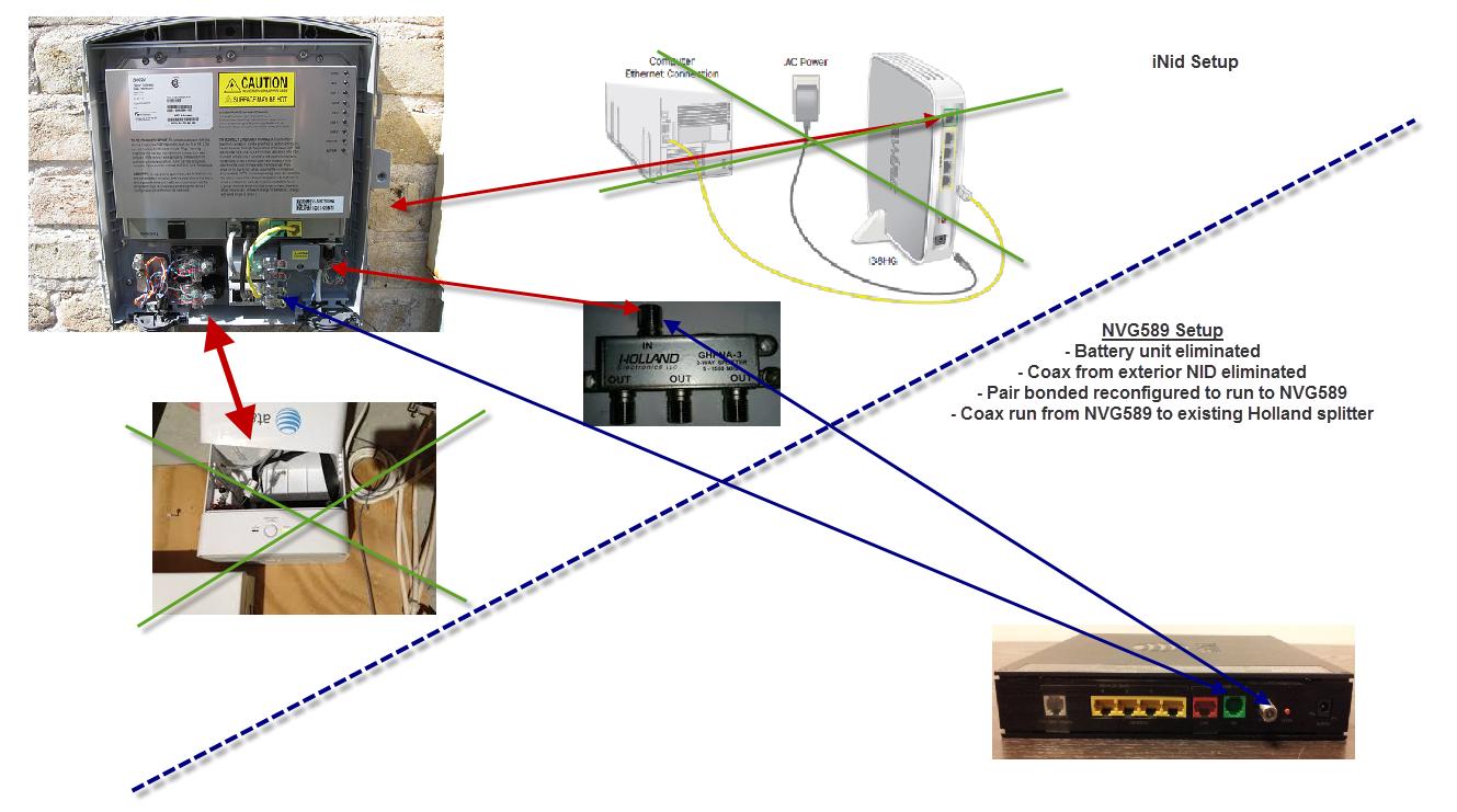 Att Nid Wiring Diagram