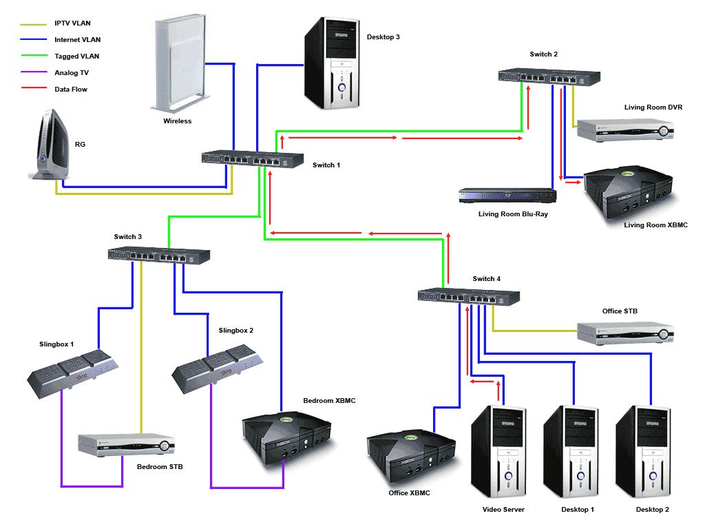 Att Uverse Home Wiring Diagram from prod-content-care-community-cdn.sprinklr.com