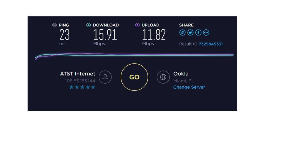 Att Fiber Different Speed Test Results At T Community Forums