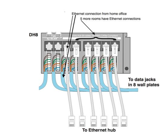 att cat 5 diagram att fiber throughout home at t community forums  att fiber throughout home at t