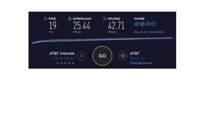 Att Fiber Different Speed Test Results At T Community Forums