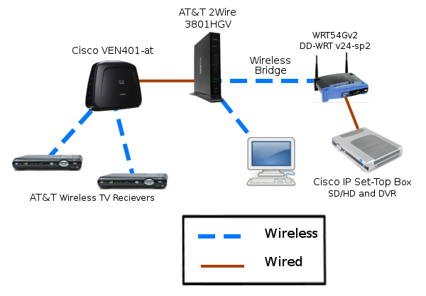 optical cable connection  att community forums