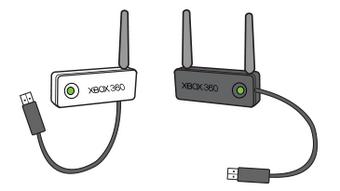 Xbox360 Adaptors.png