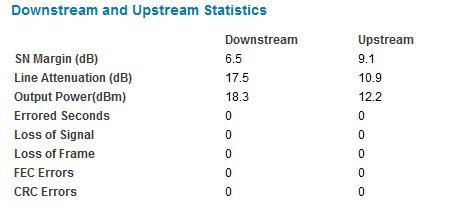 statistics120513.png